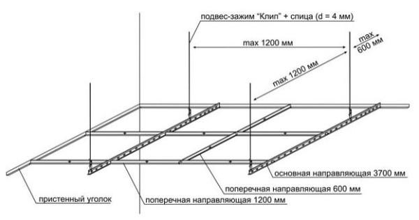 Схема крепления профилей на подвесы