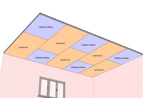 Схема монтажа потолка из гипсокартона в большой комнате: целые и доборные листы расположены в шахматном порядке