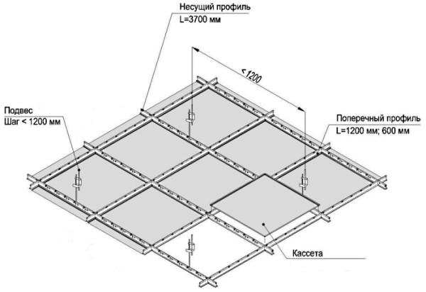 Схема монтажа потолочной системы Армстронг
