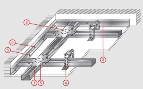 Схема монтажа продольно-поперечного каркаса