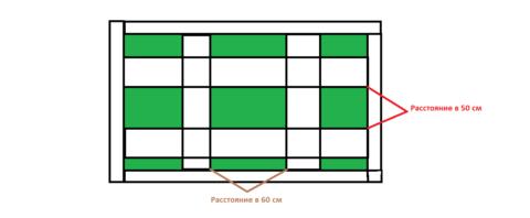 Схема одноуровневой плоскости из гипсокартона, вид сверху