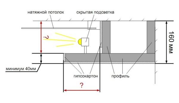 Схема открытой ниши под натяжное полотно