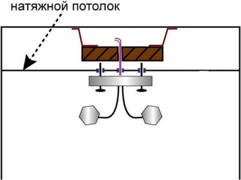 Схема планки из брусьев