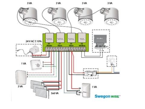 Схема подключения системы управления микроклиматом