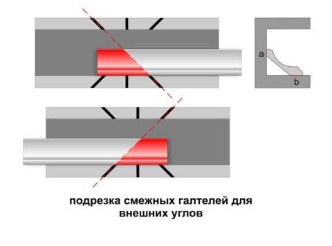 Схема подрезки плинтуса для внешнего угла