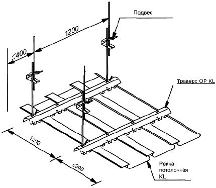 Схема расположения несущих элементов каркаса