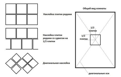 Схема с вариантами поклейки потолочной плитки
