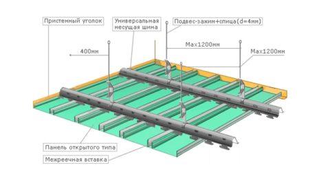 Схема сборки реечного потолка