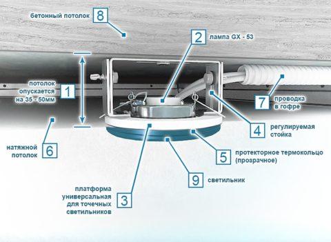 Схема установки встраиваемого светильника в гипсокартонный потолок