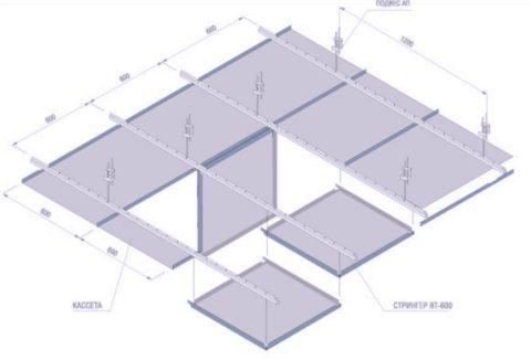 Схема устройства конструкции со скрытым каркасом