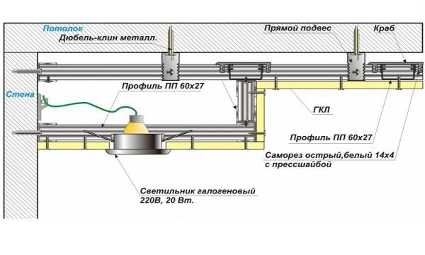 Схема устройства потолка с нишей
