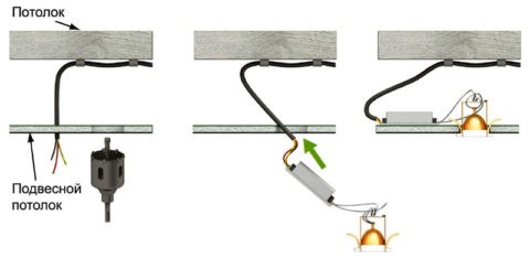 Схематичная установка точечного светильника в подвесной потолок