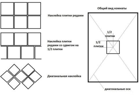 Схемы расположения кессонов