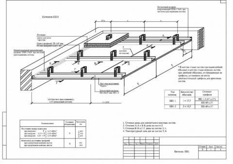 Строение гипсокартонного потолка на профессиональном чертеже