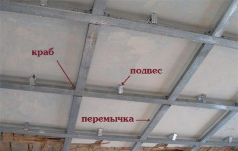 Строение потолочного каркаса