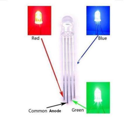 Светодиод RGB