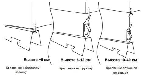 Варианты установки шин