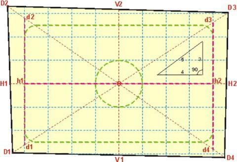 Вычисление центра прямоугольника
