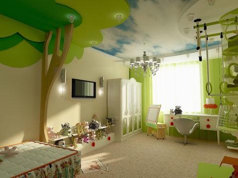 Зонирование детской комнаты при помощи конструкции потолка и его цветового оформления